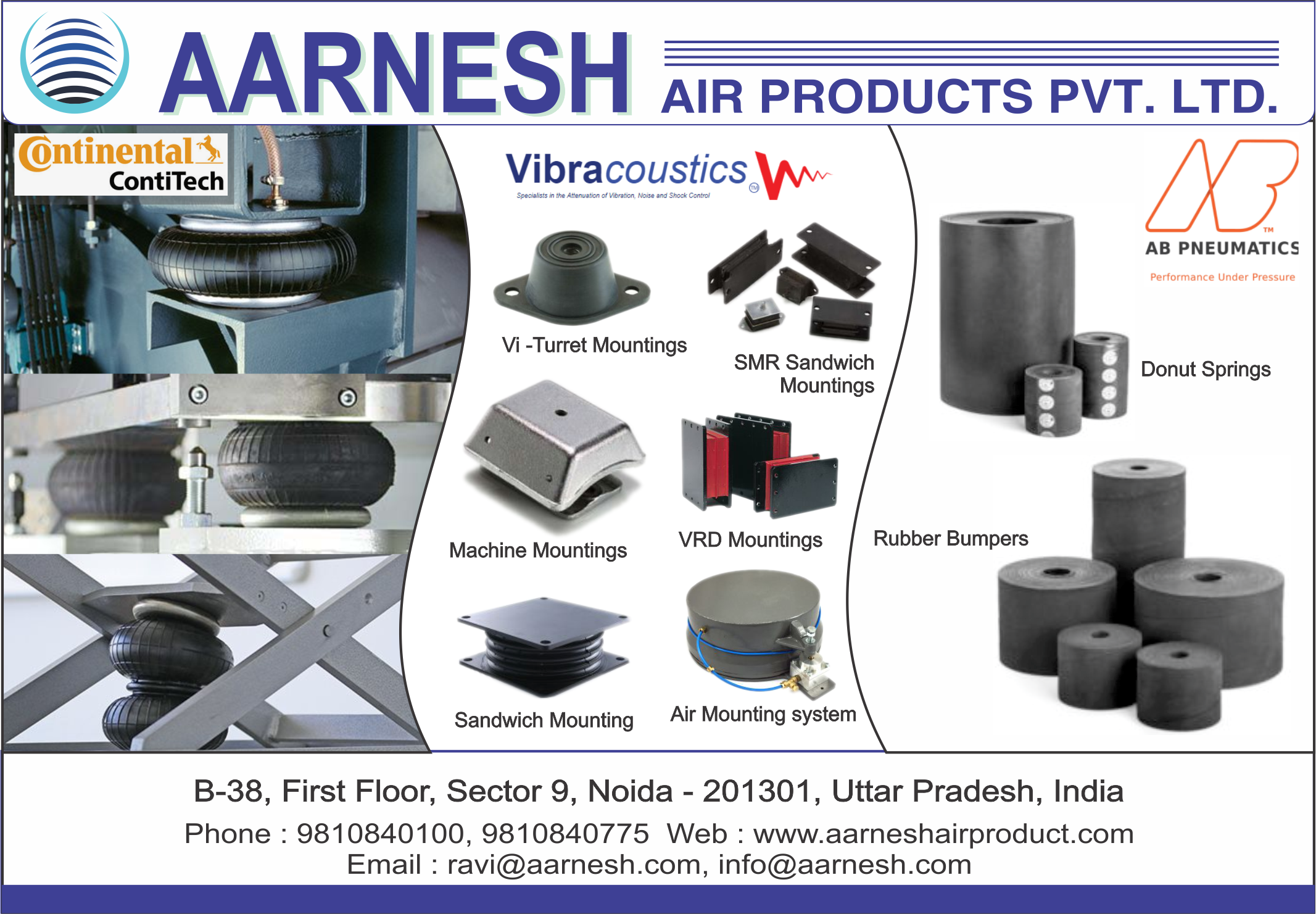 Aarnesh Air Products (1)